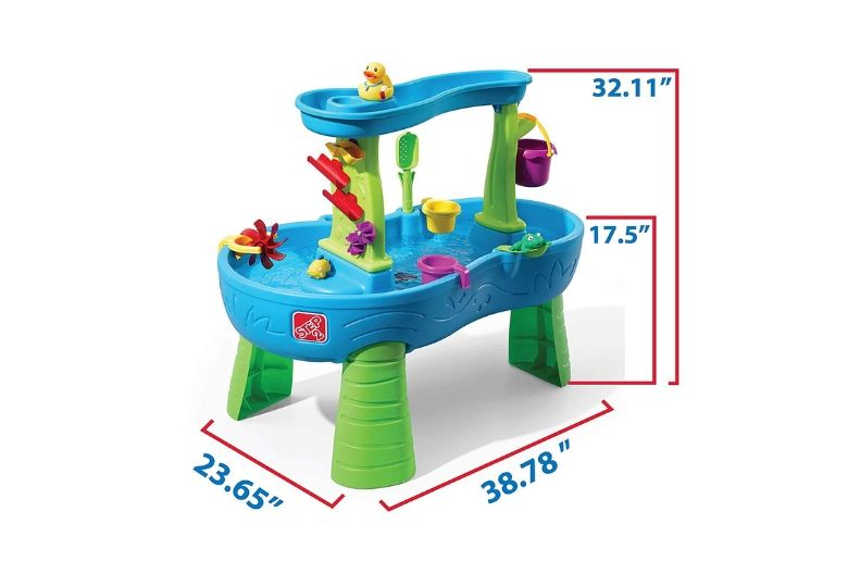 Size indications of a water table