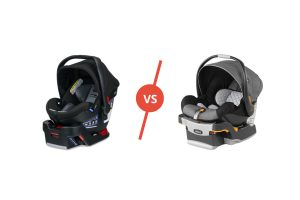 Britax Vs Chicco car seats compared