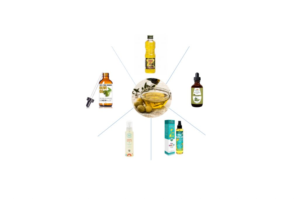 olive oil products compared