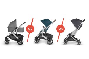 UPPAbaby Strollers comparison